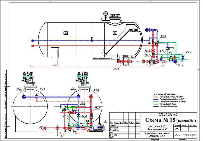 Самодельные схемы на микросхемах